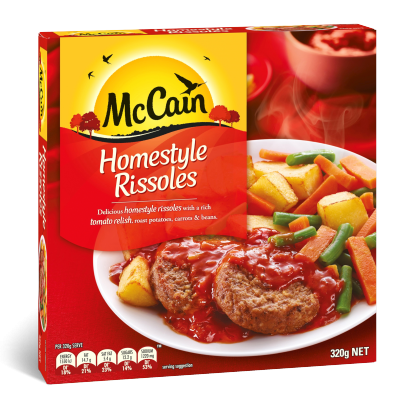 Homestyle Rissoles