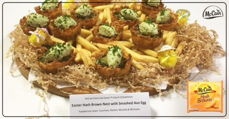 Easter Hash Brown Quiche Nests